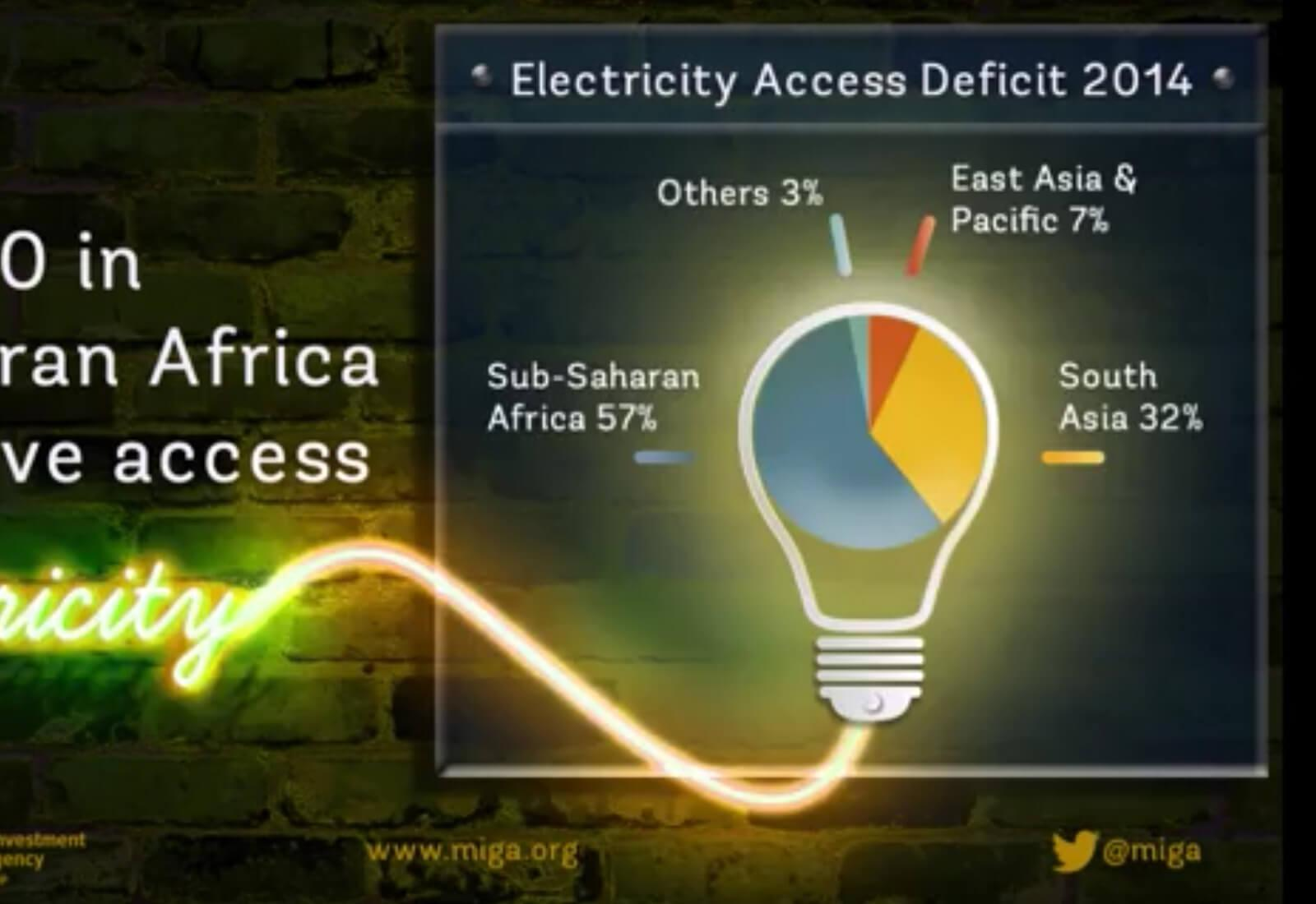 State of Electricity Access video